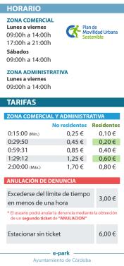 2017 Cordoba Información Parquimetro Estacionamiento Regulado